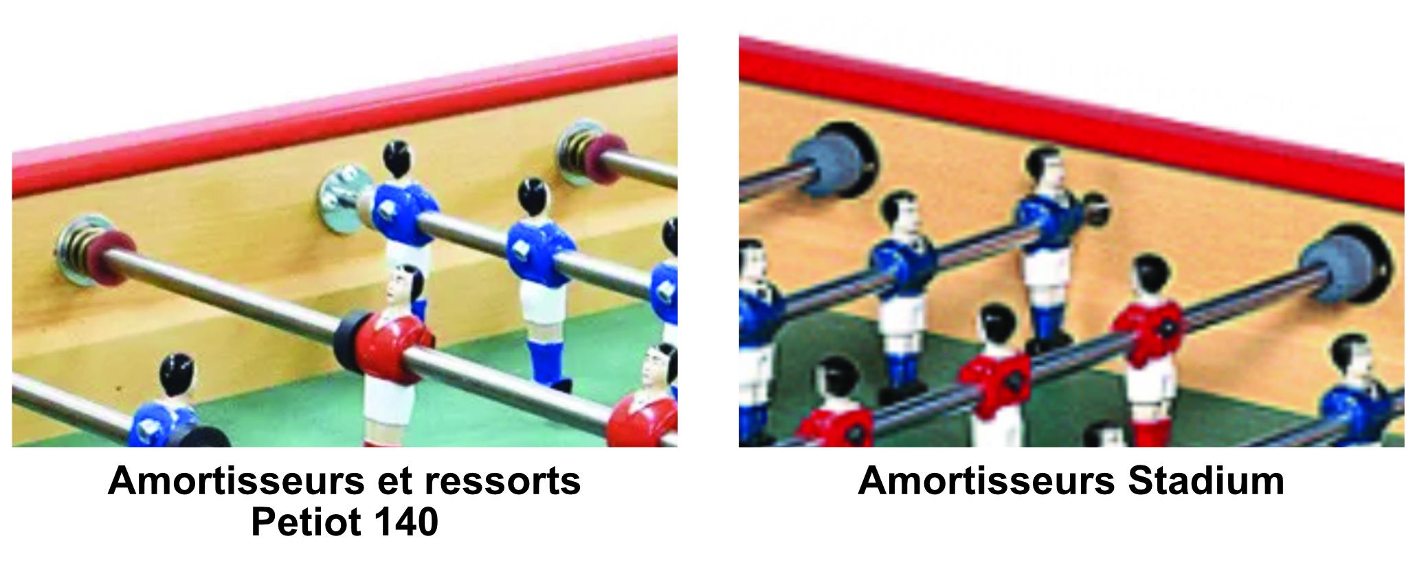 Baby-petiot-140-et-bonzini-stadium-comparatif-amortisseur-blog